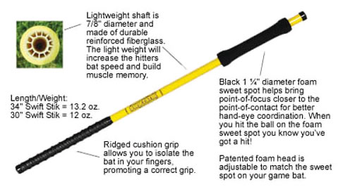 Swift Stik Training Bat