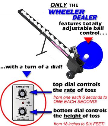 wheeler dealer soft toss machine used
