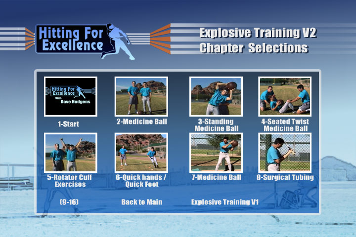 Hitting For Excellence Explosive Training Video By Dave